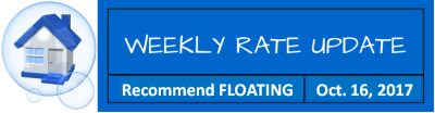 Mortgage Rates Weekly Update for October 16 2017 | PRMI Delaware
