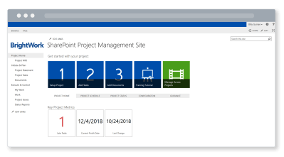 Free SharePoint Project Management Templates