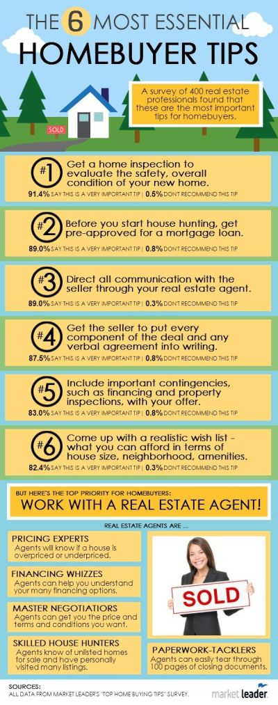 [INFOGRAPHIC] IMPORTANT: Don't Forget These Important Home Buying Tips