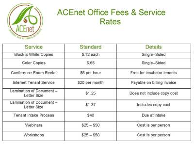 Fees and Service Rates - ACEnet