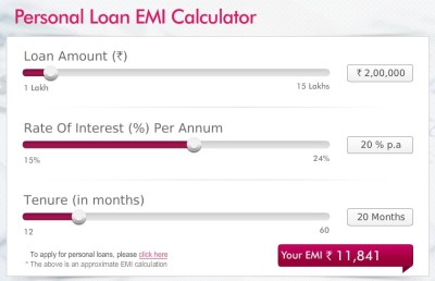 Ease and convenience through an EMI calculator for Personal Loans | AllFinanceTalk