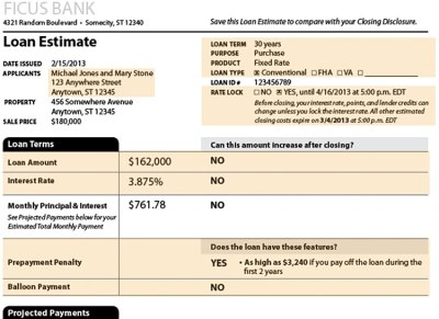 Don't Confuse a Mortgage Preapproval With a Prequalification - Consumer Reports