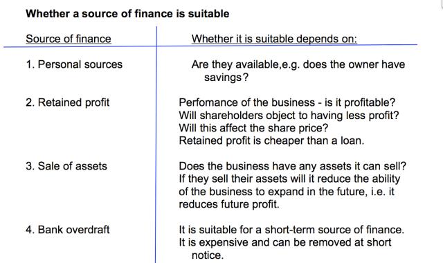 short – Finance