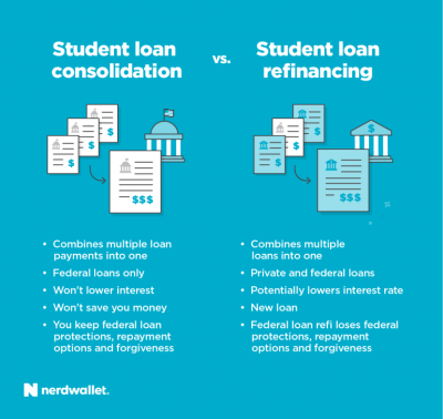 Student Loan Consolidation: Federal and Private