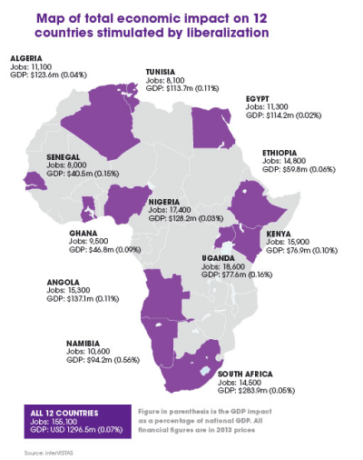 Africa's potential is sky high – and the airline industry is key   World Economic Forum