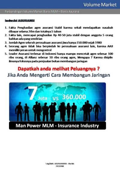 Bisnis Tabungan Allianz Indonesia Konsep MLM 2014 | PT ...
