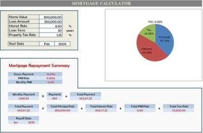 MORTGAGE CALCULATOR WITH TAXES AND INSURANCE AND PMI - MORTGAGE CALCULATOR WITH TAXES - CAR ...