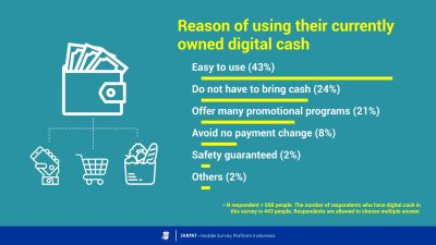 The Future of Digital Cash: Trend Prediction of Digital ...