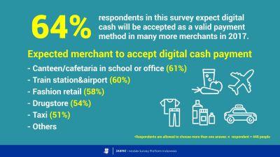The Future of Digital Cash: Trend Prediction of Digital Cash Usage in 2017 - JAKPAT