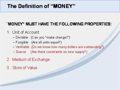 Dollar-Priced Gold | Miles Franklin