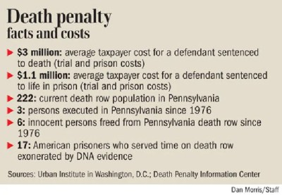 A death sentence usually means life   News ...