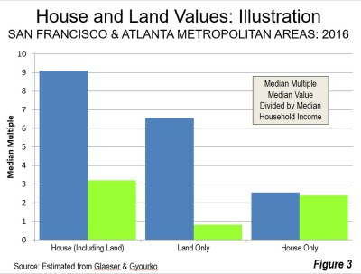 Housing affordability drives cost-of-living - MacroBusiness