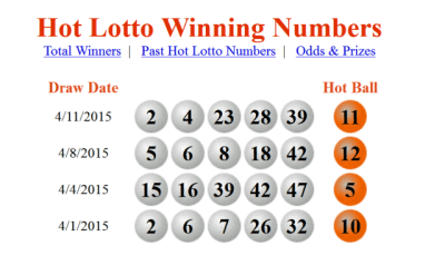 Prosecutors suspect man hacked lottery computers to score winning ticket | Ars Technica