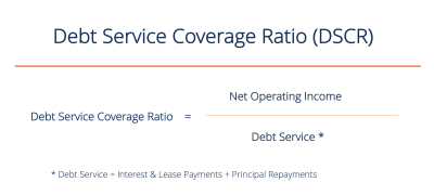 Calculate the Debt Service Coverage Ratio - Examples with Solutions