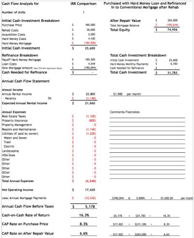 Denver BRRRR Spreadsheet ⋆ Denver Investment Real Estate