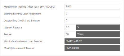 Best Loan Calculators   6648   CloudHAX Article
