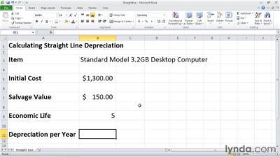 SLN: Calculating depreciation using the straight-line method