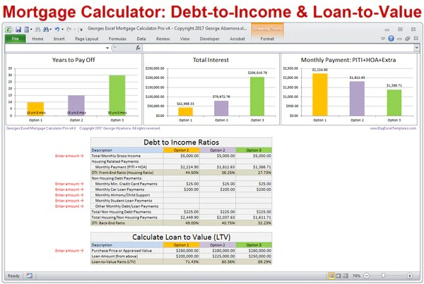 Mortgage Calculator with Taxes Insurance PMI HOA & Extra Payments – BuyExcelTemplates.com
