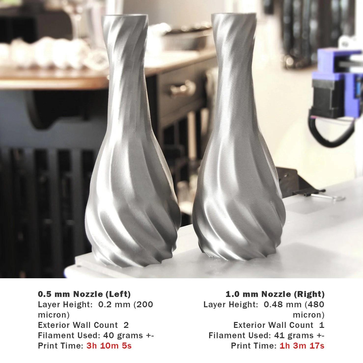 1 0mm J Head Mk v Bv Hotend Gcreate