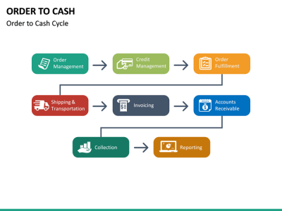 Order to Cash PowerPoint Template | SketchBubble
