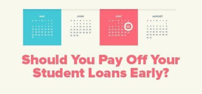 Is Paying Off Student Loans Early the Right Decision For You? 4 Key Factors To Help You Decide ...