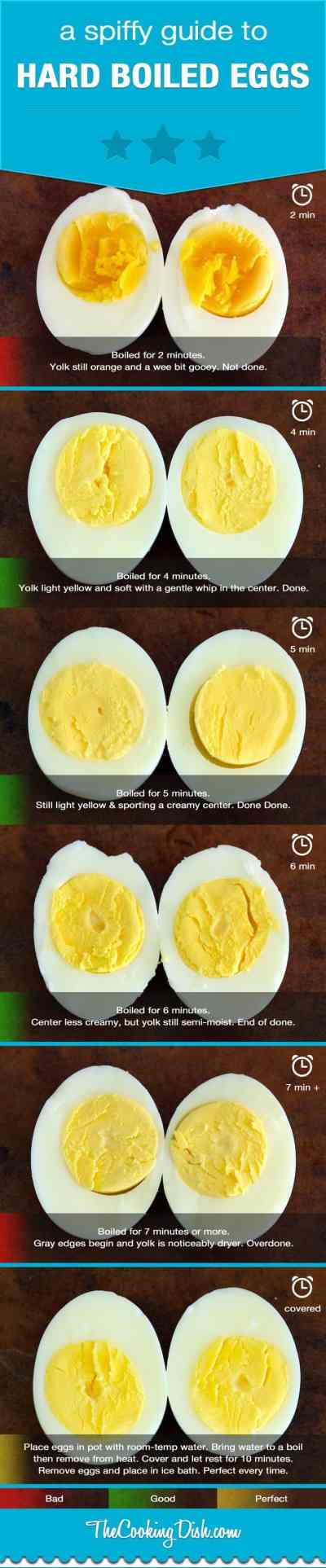 How To Cook The Perfect Eggs Every Time   The WHOot