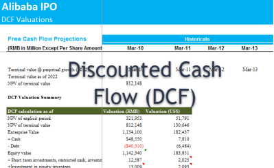 Discounted Cash Flow Analysis | Best Guide to DCF Valuation