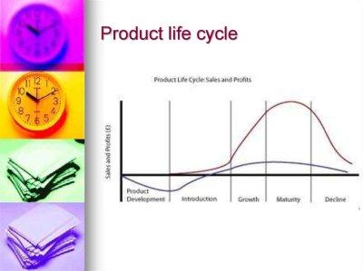 Product definition - презентация онлайн