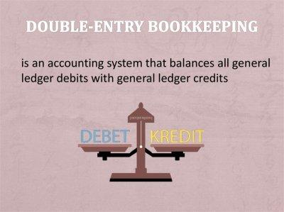 Bookkeping - презентация онлайн