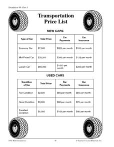 Math Simulation: Cost of Car Ownership Worksheet for 5th - 7th Grade | Lesson Planet