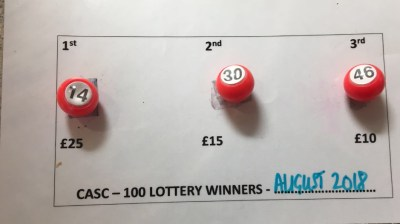 August Lottery - Corby Amateur Swimming Club