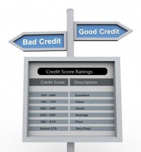 InCreditable Advisors Closing My Credit Card Hurt My Indiana Credit Score - InCreditable Advisor