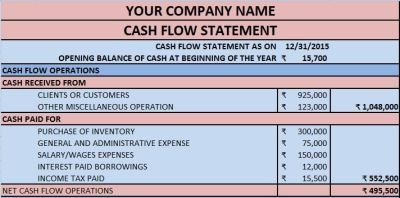Download Cash Flow Statement Excel Template - ExcelDataPro