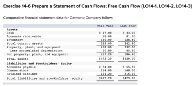 Solved: Exercise 14-6 Prepare A Statement Of Cash Flows; F... | Chegg.com