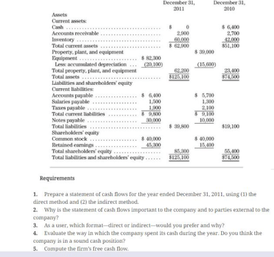 Solved: P9-57B.Prepare The Statement Of Cash Flows ( Indir...   Chegg.com
