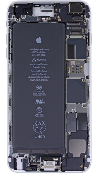iPhone 6 and 6 Plus X-Ray Vision Wallpapers | iFixit