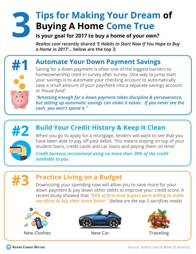 3 Tips for Making Your Dream of Buying a Home Come True [INFOGRAPHIC] | Keeping Current Matters
