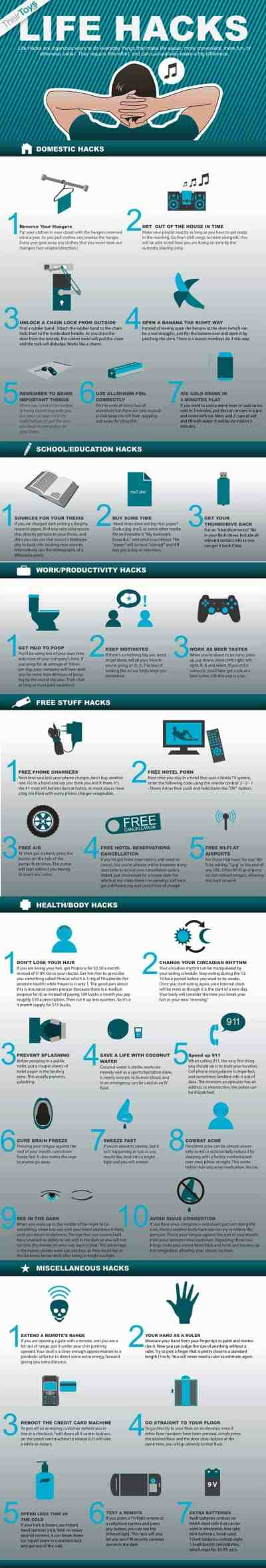 Life Hacks | Daily Infographic