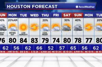 houston forecast weather channel