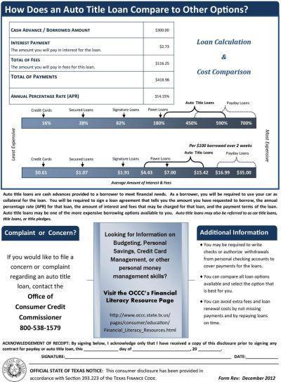 How much will a two-week, $200 payday loan cost? - PDF
