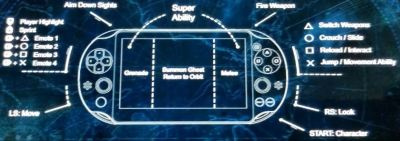 Here is the Vita Remote Play controller layout for Destiny
