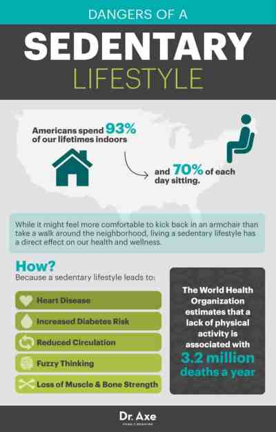 How to overcome a sedentary lifestyle and get moving