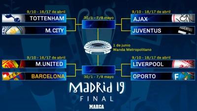 Champions League: Barcelona v Man Utd, Ajax v Juve, Liverpool v Porto and Tottenham v Man City ...