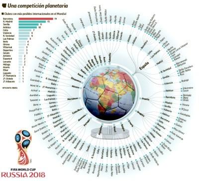 LaLiga: A world league   MARCA in English