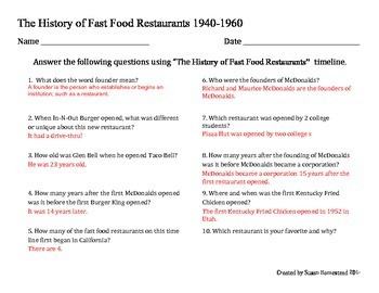 "Timeline ""The History of Fast Food Restaurants 1940-1960"