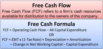 Working Capital Financing | eFinanceManagement