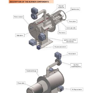 Gas Burner | Description of a Gas Burner Components designed an manufactured by E & M Combustion
