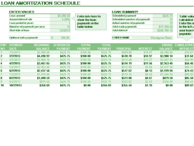 Download Loan Amortization Schedule