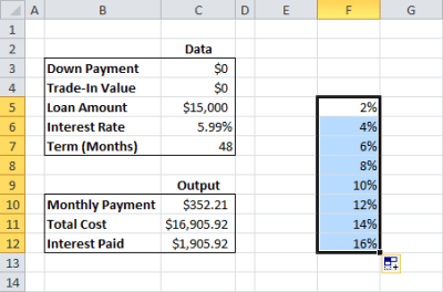 Make a Car Loan Calculator with a Data Table to Find Monthly Payments