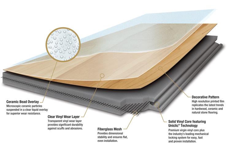 Floor tile layers